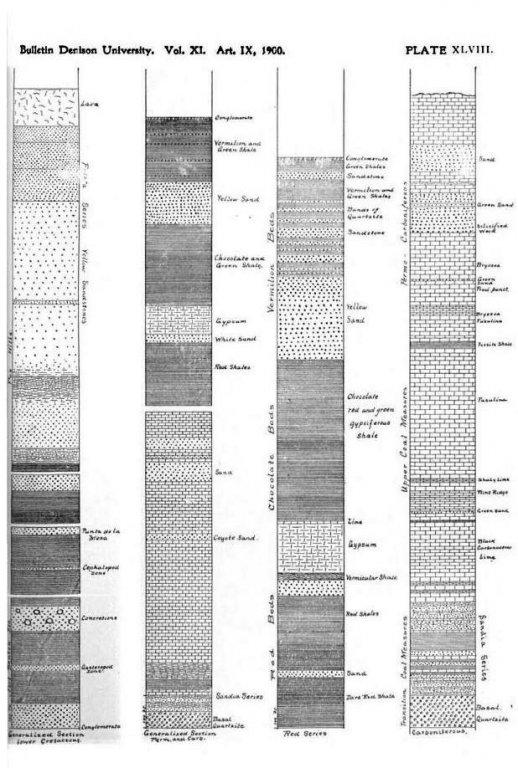 geology.thumb.jpg.2443ebe92deeabb20b199c3ef5aa7651.jpg