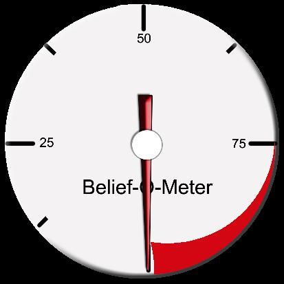 belief-o-meter.JPG