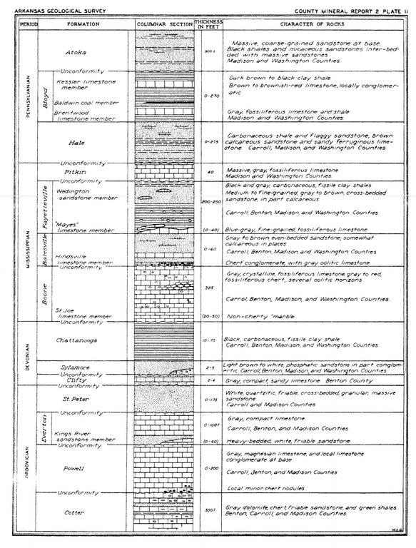 Geology NW AR.jpg