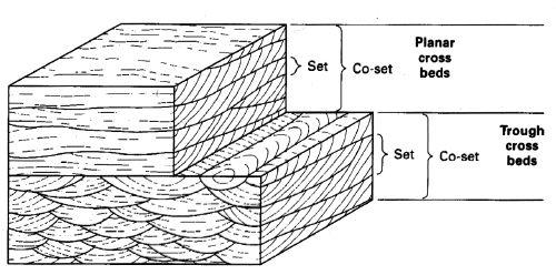 set-coset.jpg