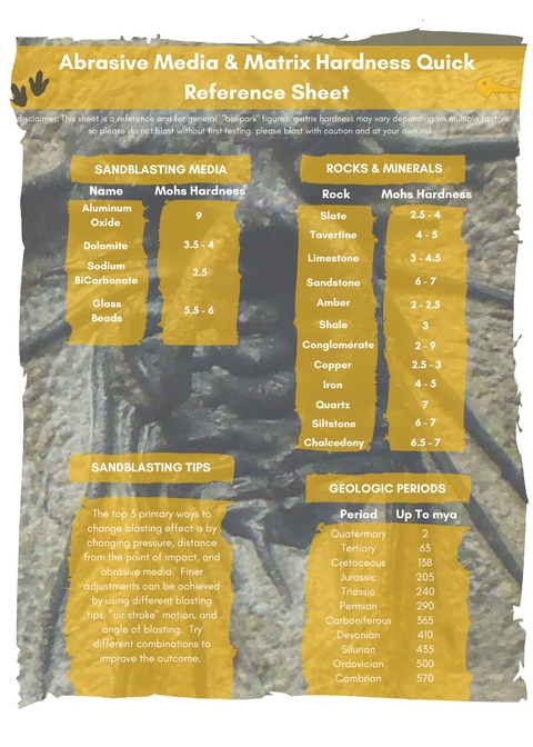 Vaniman Material Hardness Quick Reference Guide. (1).jpg